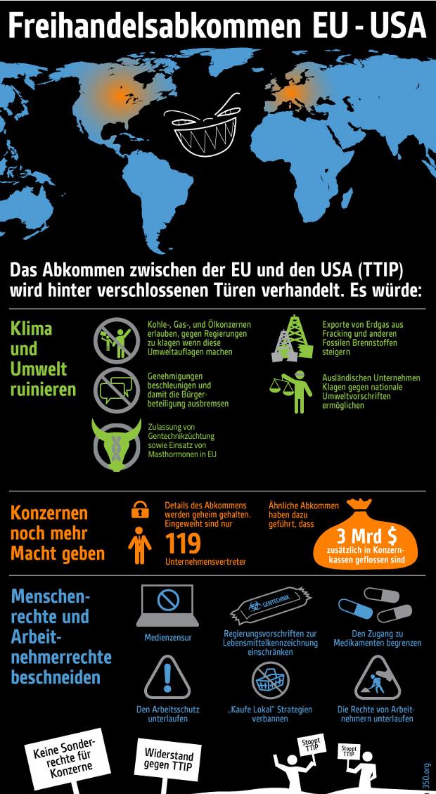 ttip-info